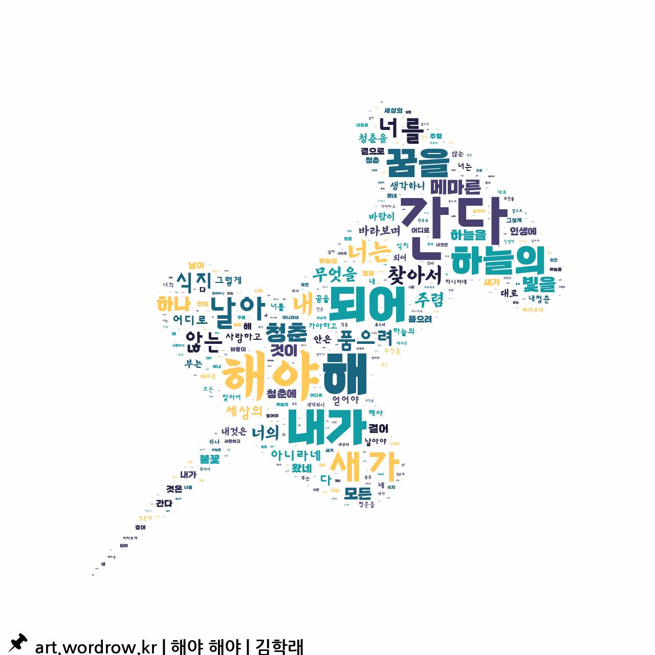 워드 클라우드: 해야 해야 [김학래]-51